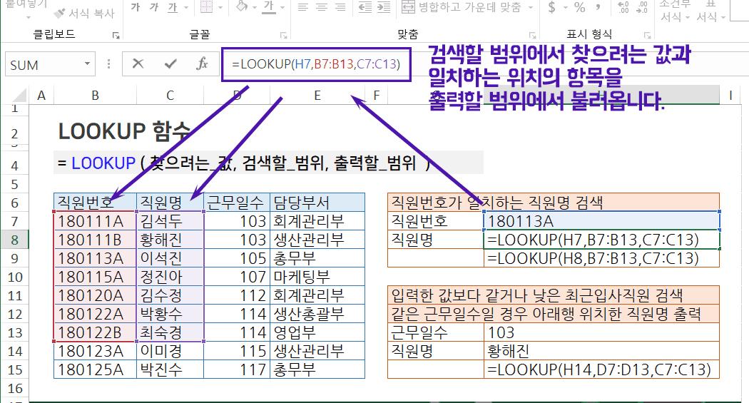엑셀 LOOKUP 함수 사용법 ::  참조 함수
