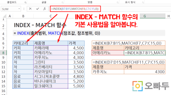 INDEX MATCH 함수 예제