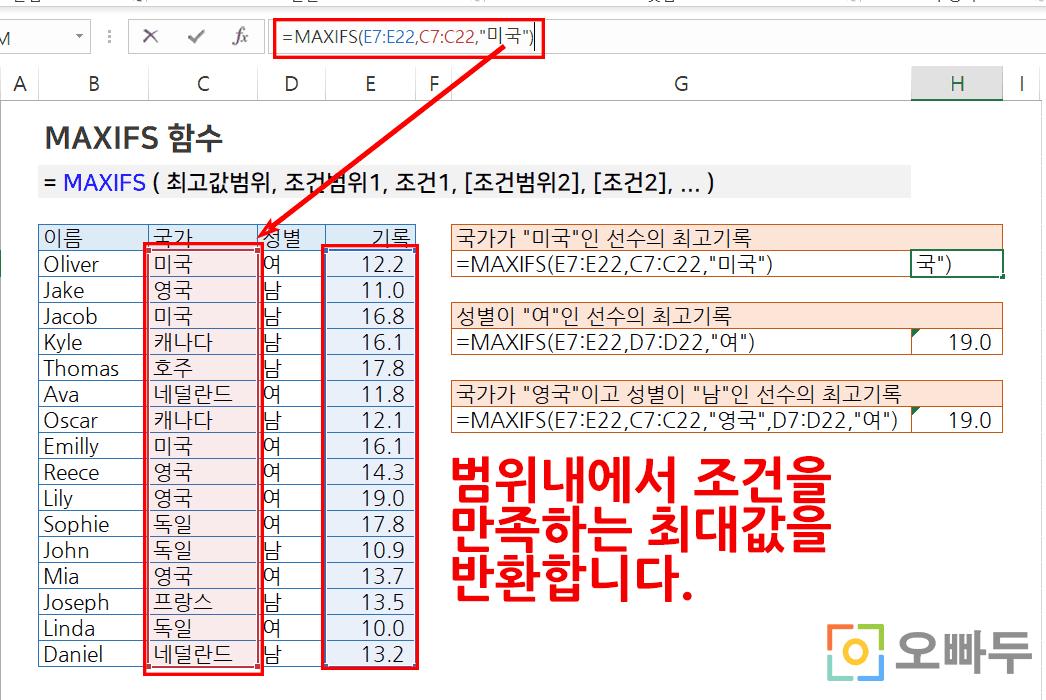 엑셀 MAXIFS 함수 사용법 :: 통계 함수