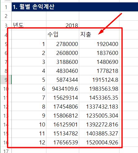 2a 엑셀 피벗테이블 월별 손익계산