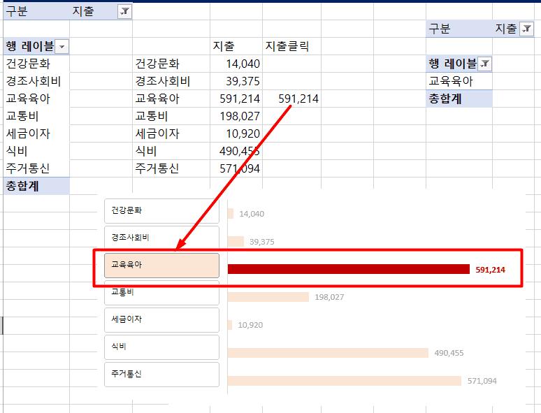 4. 엑셀 피벗 슬라이서 계정과목 클릭차트 완성
