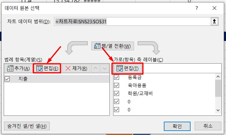 6. 엑셀 동적차트 범례항목 레이블 범위 변경