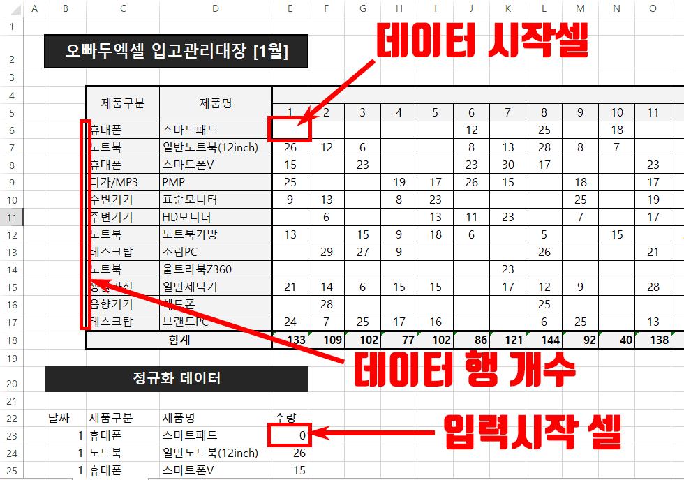 엑셀 정규화 예제