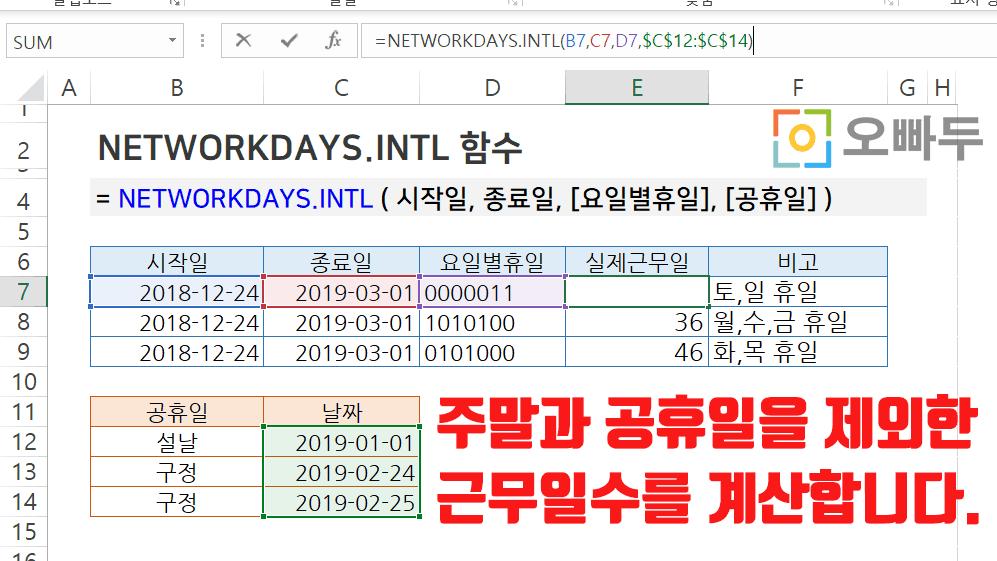 NETWORKDAYS.INTL 함수 사용법